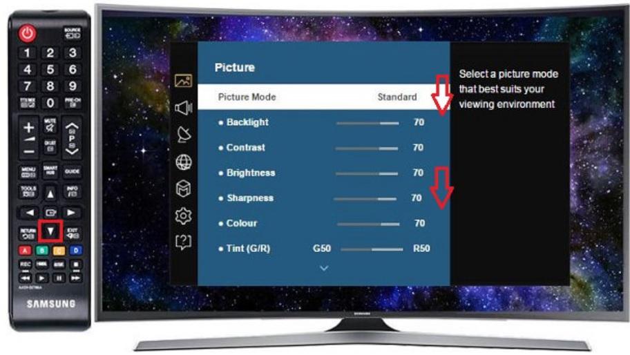 Cum prelungesti viata la tv LED